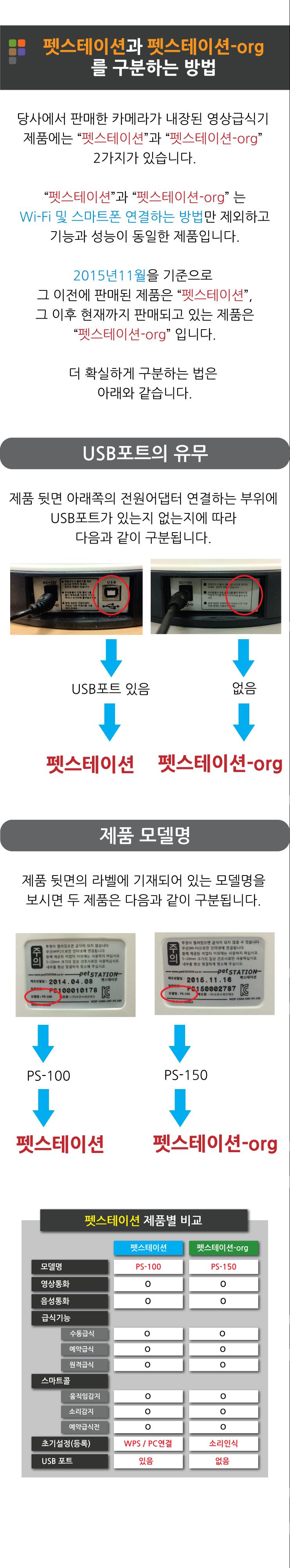 펫스테이션과-펫스테이션-org.png