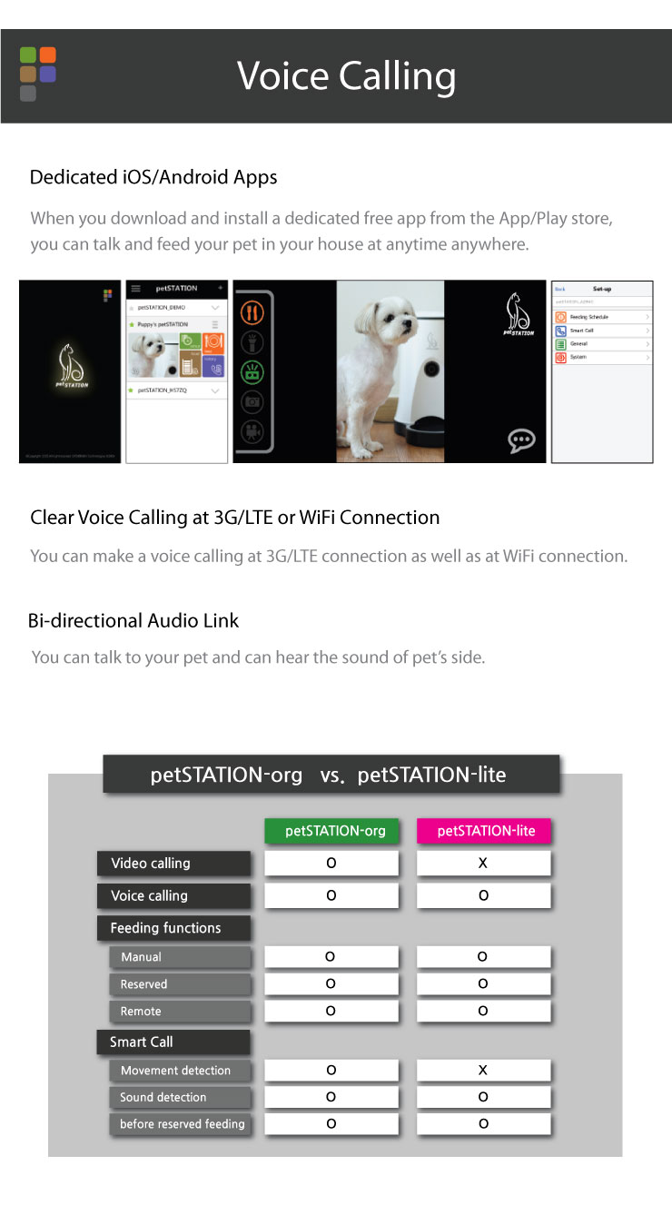 Voice Calling Dedicated iOS/Android Apps When you download and install a dedicated free app from the App/Play store, you can talk and feed your pet in your house at anytime anywhere. Clear Voice Calling at 3G/LTE or WiFi Connection  You can make a voice calling at 3G/LTE connection as well as at WiFi connection. Bi-directional Audio Link You can speak to your pet and can hear the sound of pet's side.
